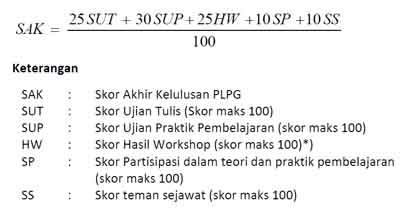 Hasil Plpg 2012 Nq Net Laman 4