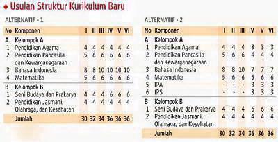 1513528-kurikulum-2013-620X310