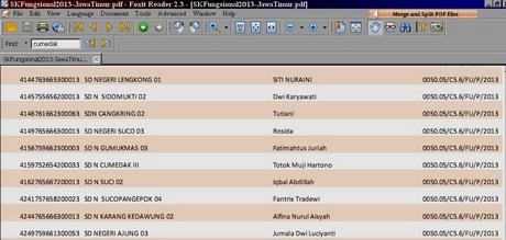 Pengumuman Sertifikasi Guru 2013 Jawa Timur