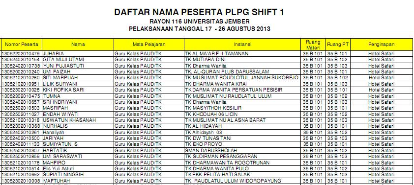 2013 daftar sk inpassing guru bukan pns jenjang guru tk se indonesia