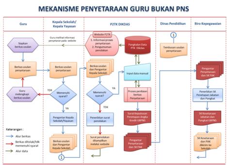 mekanisme-inpassing-2014