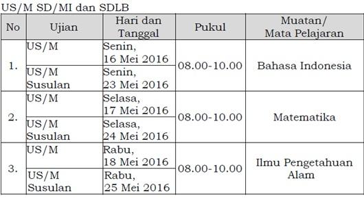 Jadwal Ujian Sekolah Us Sd Mi Tahun Pelajaran 2015 2016 Nq Net